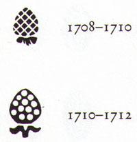Silberstempel jahresbuchstaben